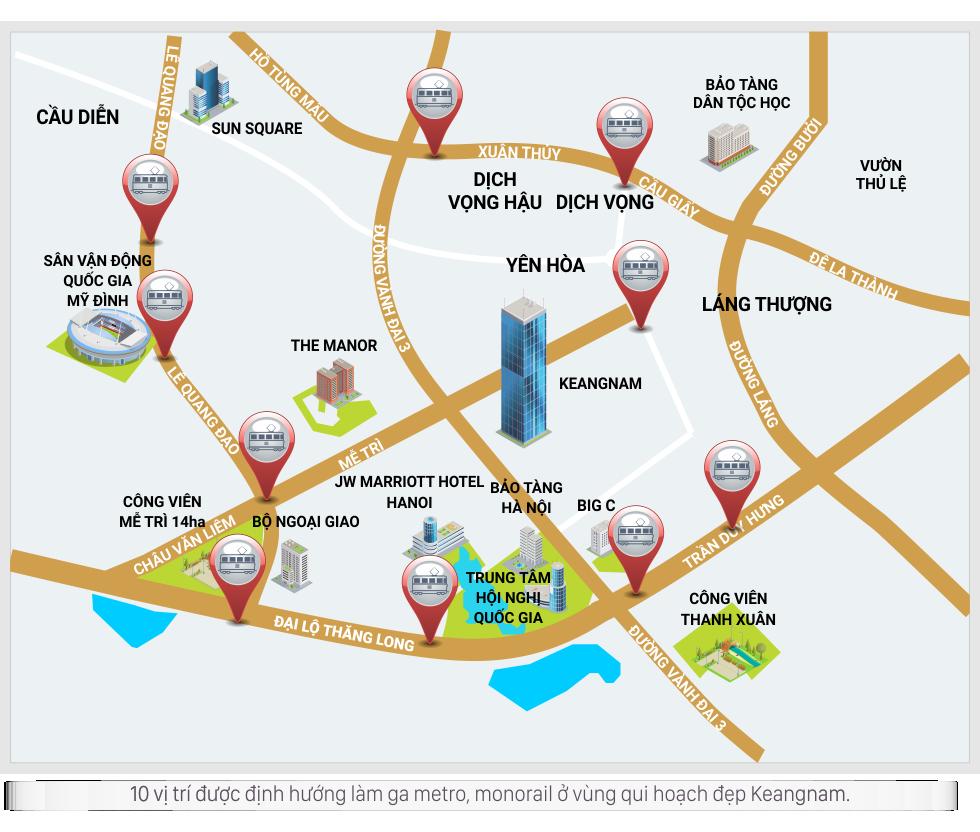 Vùng qui hoạch đẹp Keangnam: Hàng loạt doanh nghiệp lớn đổ về đầu tư, nhiều công trình nổi tiếng thế giới - Ảnh 6.
