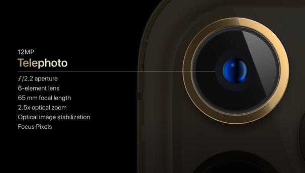 iPhone 12 Pro và Pro Max lấy nét tự động nhanh hơn gấp 6 lần với bộ cảm biến LiDAR - Ảnh 2.
