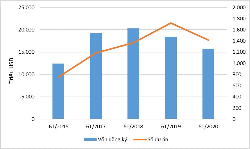 Kinh tế Việt Nam tăng trưởng ổn định - Ảnh 1.