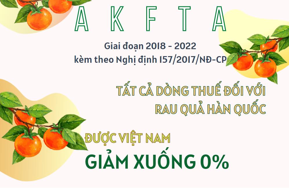 AKFTA: Cam kết về thuế quan với mặt hàng rau quả - Ảnh 1.