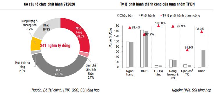 Ngân hàng phát hành 36.000 tỉ đồng trái phiếu để tăng vốn cấp 2 - Ảnh 1.