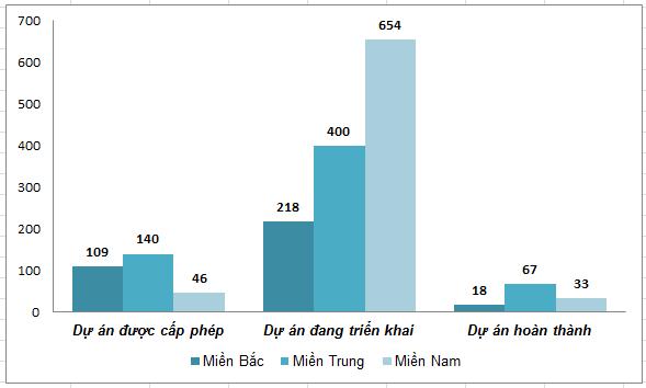 Giá bán căn hộ tại Bình Dương đang vượt Hà Nội - Ảnh 1.