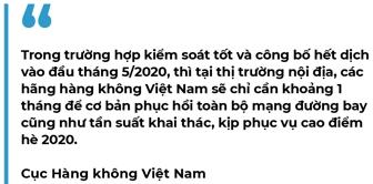 Sau những giai đoạn khủng hoảng, hàng không Việt Nam luôn cất cánh mạnh mẽ - Ảnh 3.