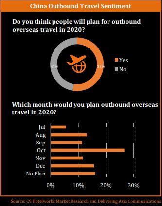 Du lịch Thái Lan hướng đến khách Trung Quốc để phục hồi sau đại dịch - Ảnh 2.