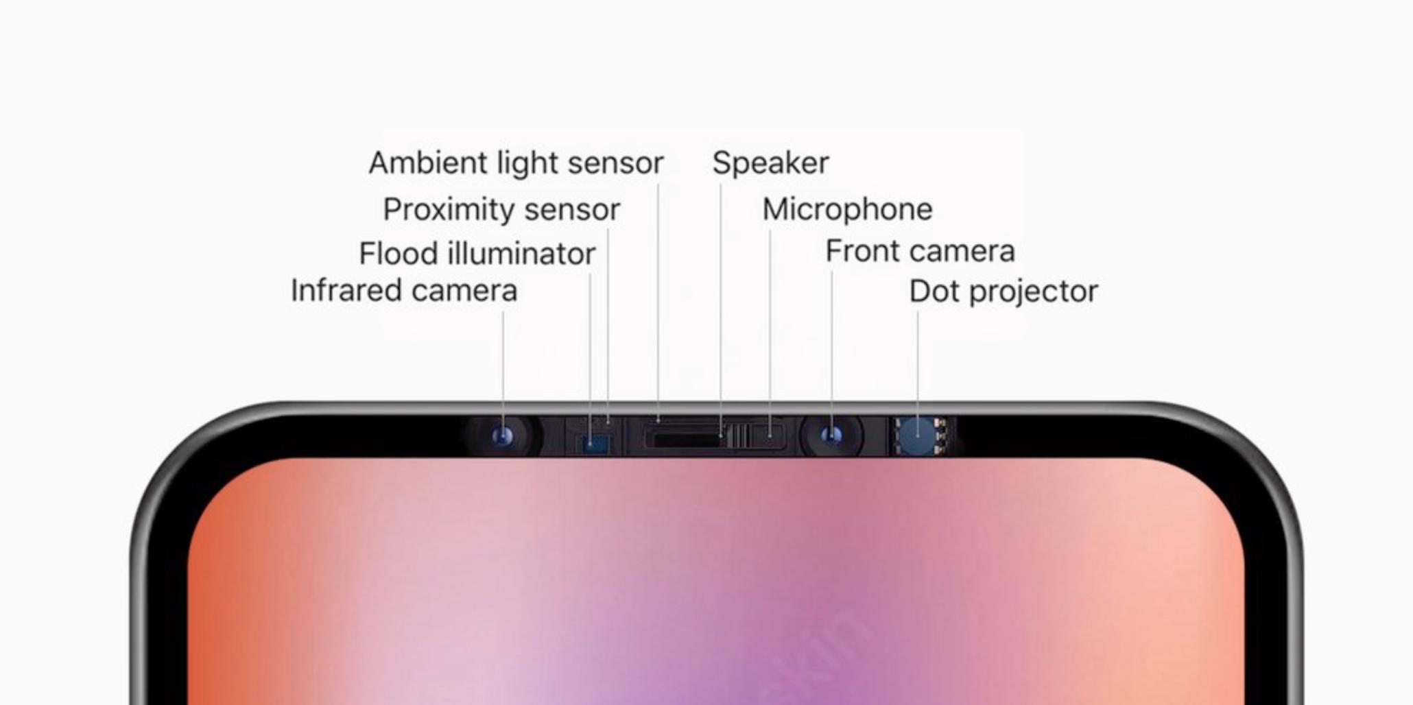 iPhone 12 Pro sẽ có màn hình 120Hz, cải thiện Face ID, chế độ chụp đêm Night Mode và chụp chân dung - Ảnh 3.