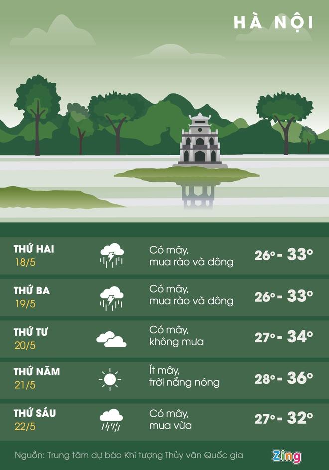 TP HCM chấm dứt đợt nắng nóng từ ngày mai - Ảnh 2.