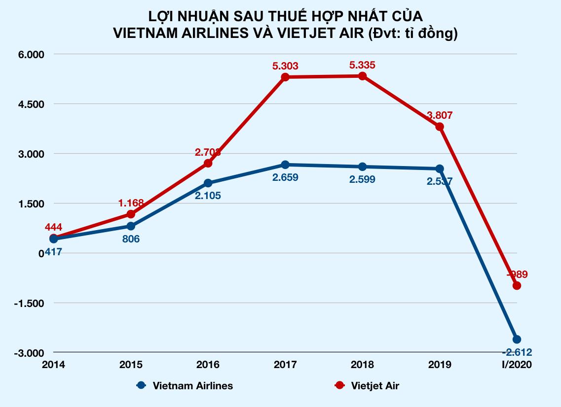 Tỉ phú Nguyễn Thị Phương Thảo: Vietjet sẽ vượt qua Covid-19, sẵn sàng phục hồi và phát triển sau đại dịch - Ảnh 2.