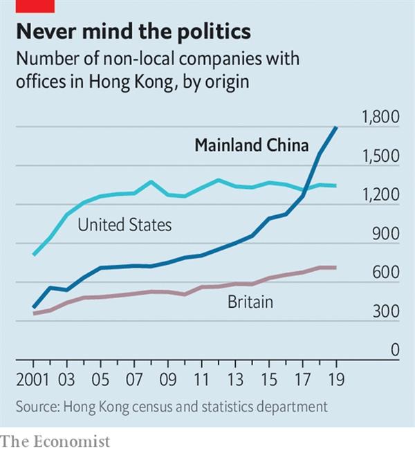Mỹ chấm dứt quy chế đặc biệt dành cho Hong Kong, nhà giàu Trung Quốc lo chuyển tài sản - Ảnh 2.