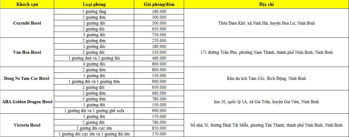 5 khách sạn 3 sao tại Ninh Bình có giá phòng dưới 1 triệu đồng - Ảnh 1.