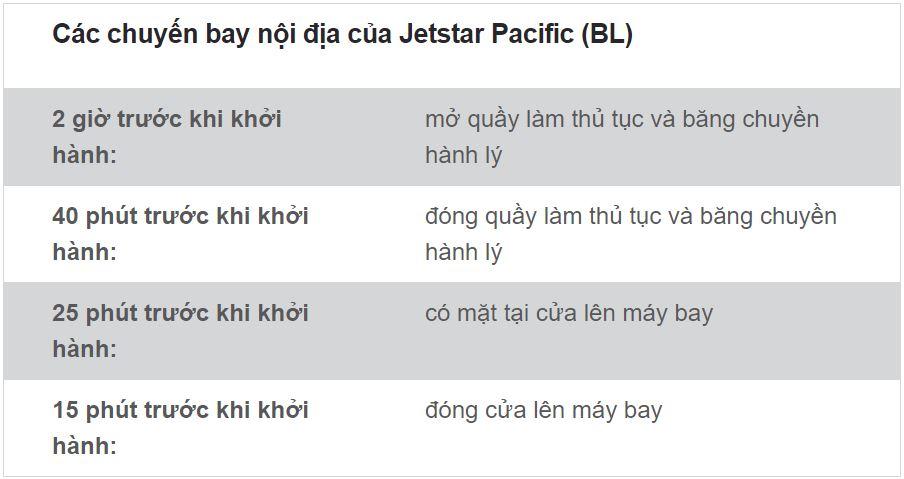 Thủ tục đi máy bay nội địa: Cập nhật thông tin mới nhất từ các hãng hàng không  - Ảnh 4.