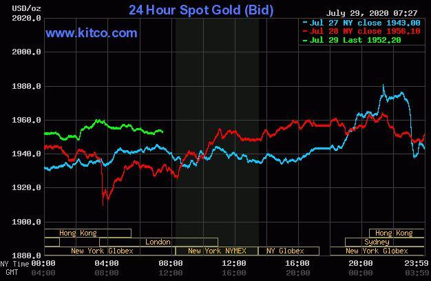 Dự báo giá vàng 30/7: Vàng có khả năng tiếp tục xu hướng tăng? - Ảnh 2.