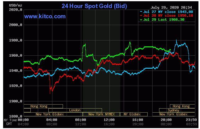 Giá vàng hôm nay 30/7: Tăng giảm trái chiều trước quyết định chính sách của Fed - Ảnh 1.