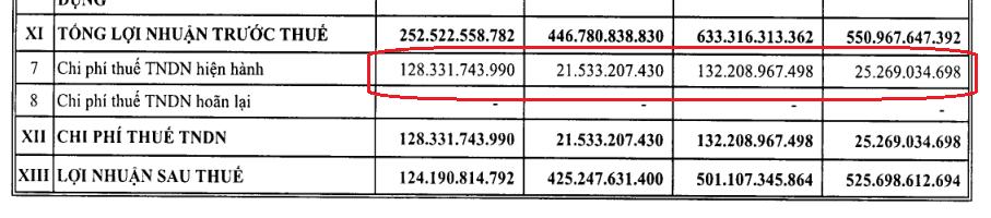 ABBank đạt 633 tỉ đồng lợi nhuận trước thuế trong 6 tháng đầu năm - Ảnh 1.