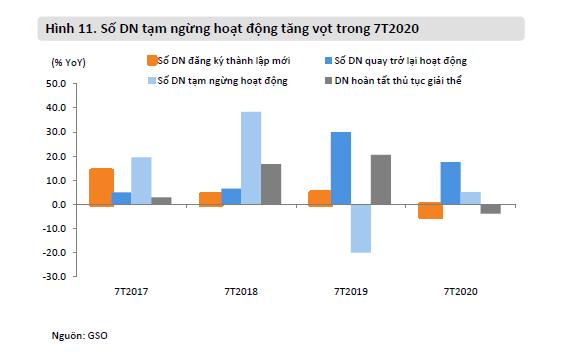 Tình hình thu hút và giải ngân vốn FDI trong 7 tháng đầu năm - Ảnh 3.