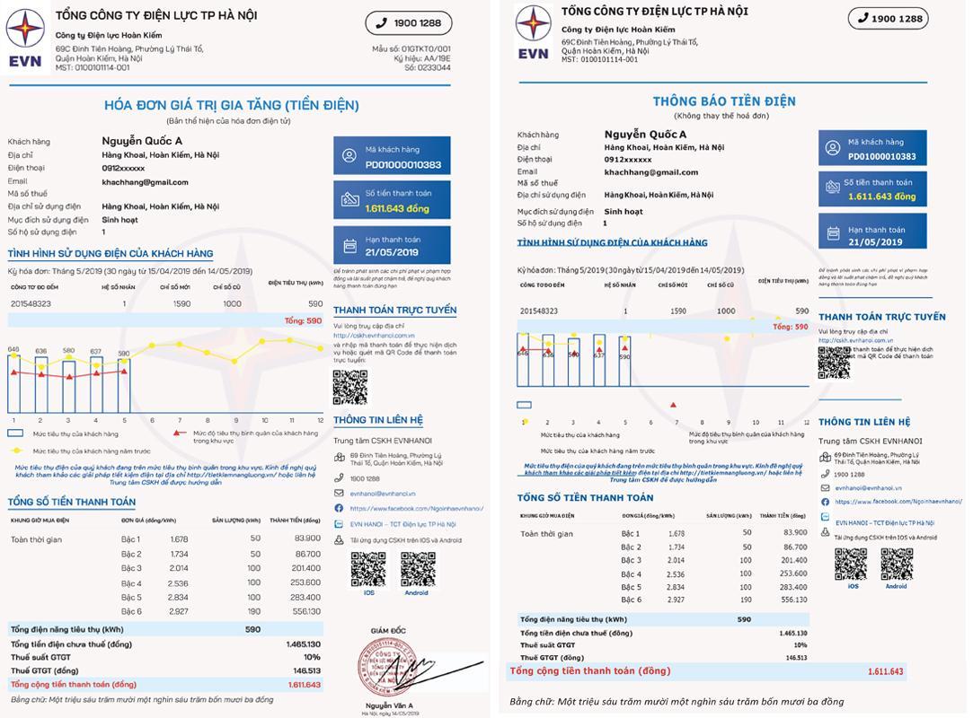 EVN Hà Nội miễn, giảm gần 900 tỉ đồng tiền điện cho khách hàng bị ảnh hưởng bởi dịch Covid-19 - Ảnh 2.