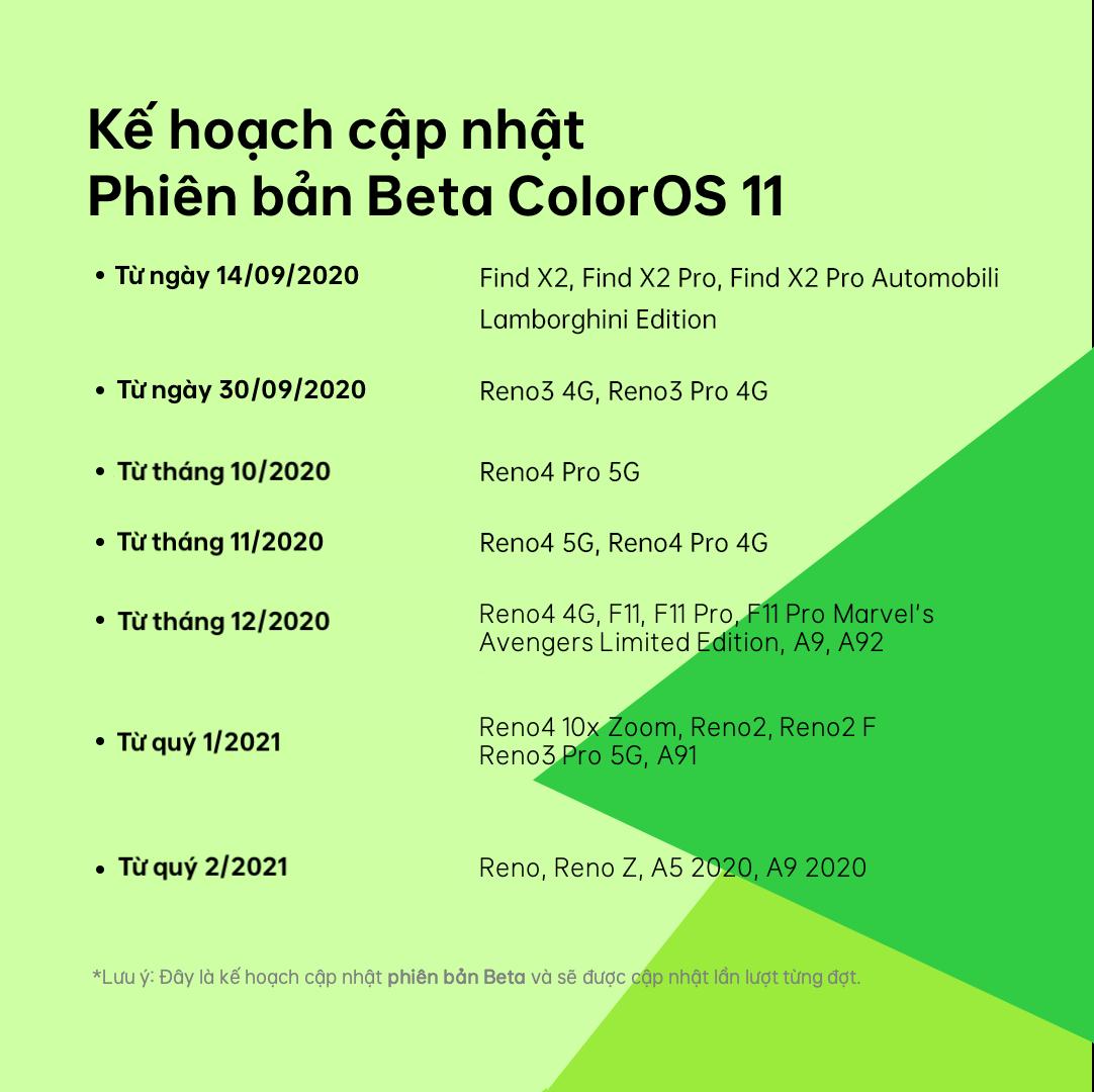 OPPO Find X2 series và Reno3 series sẽ sớm được 'lên đời' ColorOS 11 - Ảnh 5.