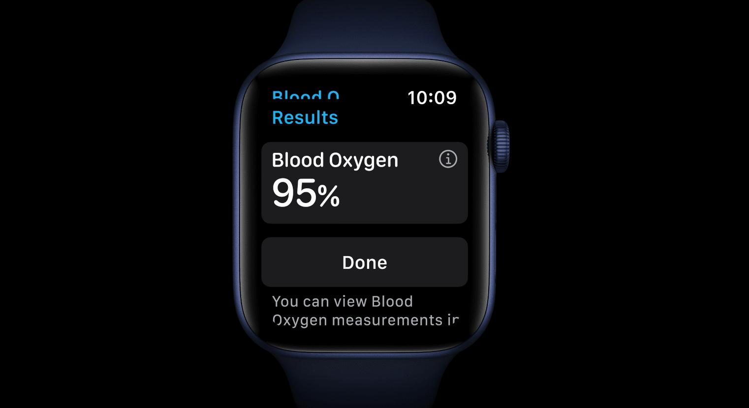 Các tính năng mới bên trong Apple Watch,  Apple Fitness+, Apple One - Ảnh 1.