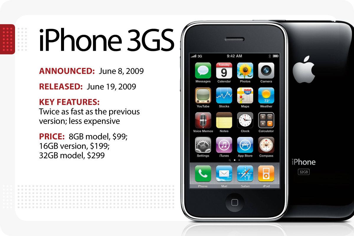 Nhìn lại những lần ra mắt ấn tượng của iPhone - Ảnh 5.