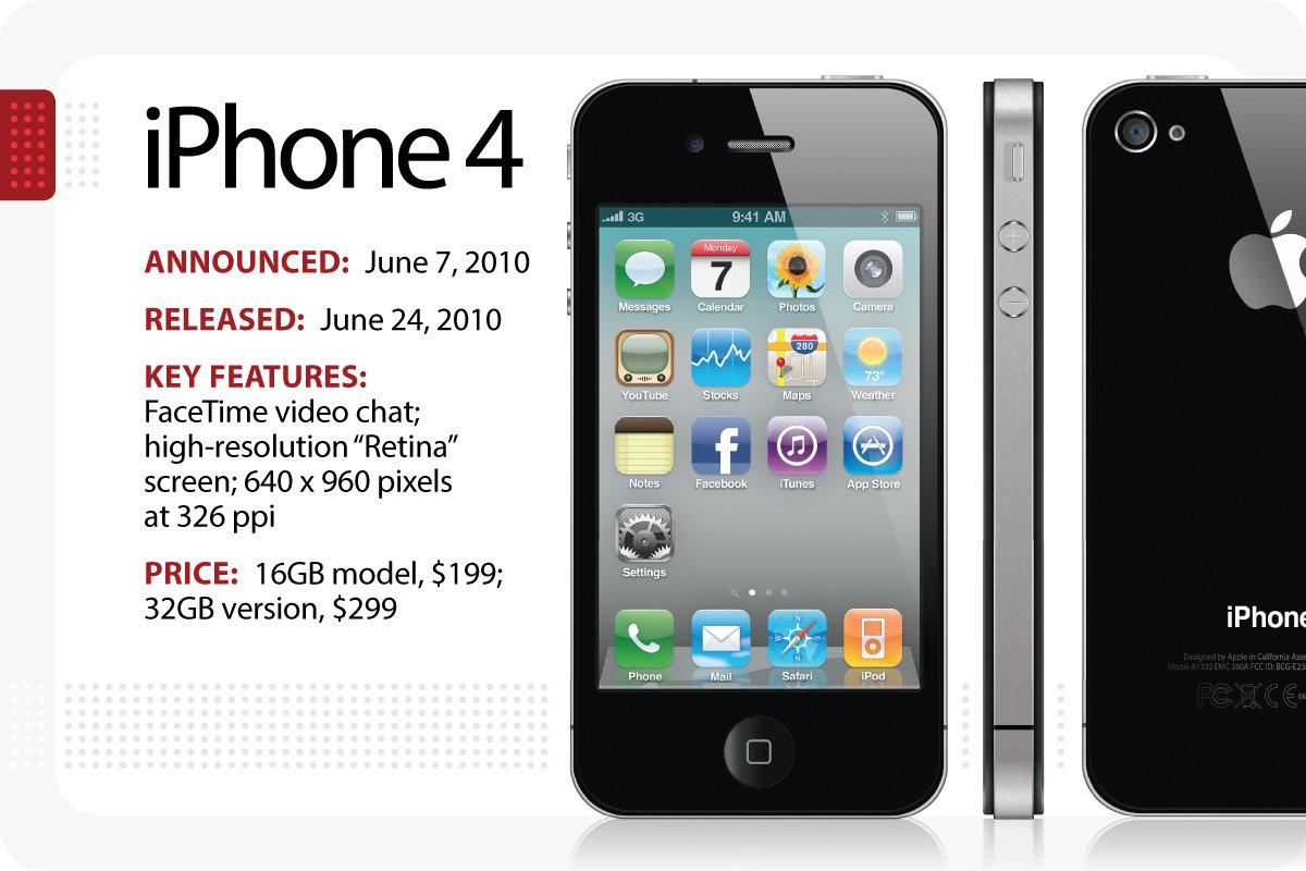 Nhìn lại những lần ra mắt ấn tượng của iPhone - Ảnh 6.