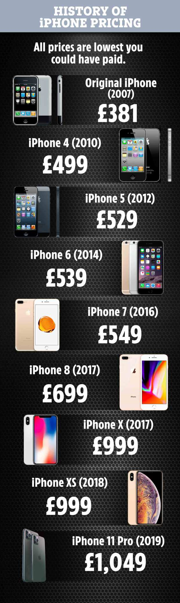 Nhìn lại những lần ra mắt ấn tượng của iPhone - Ảnh 13.