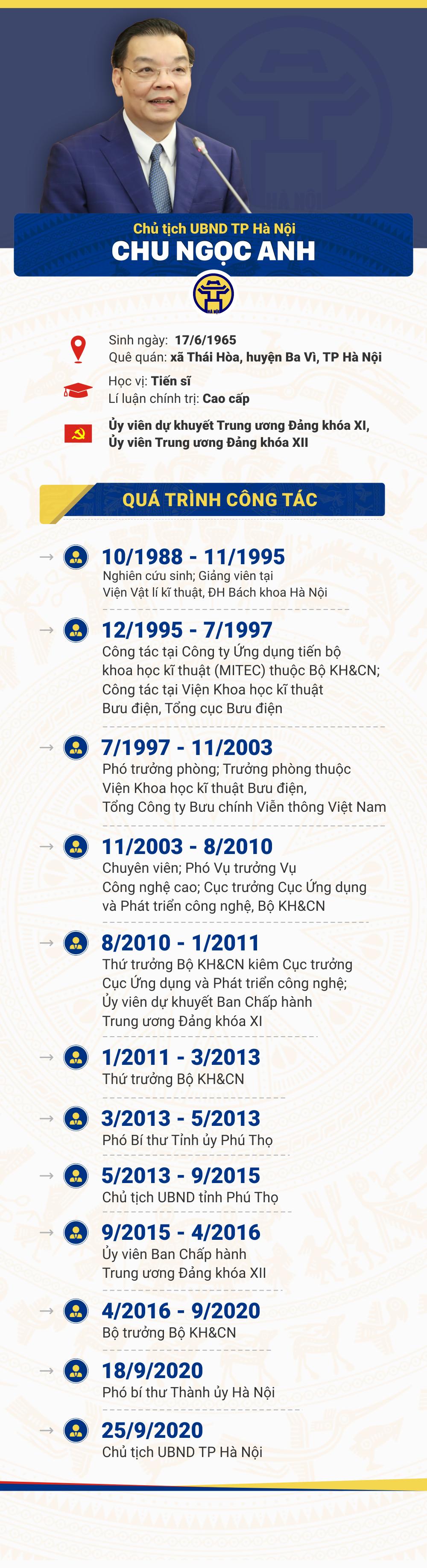 Chân dung tân Chủ tịch UBND TP Hà Nội Chu Ngọc Anh - Ảnh 1.