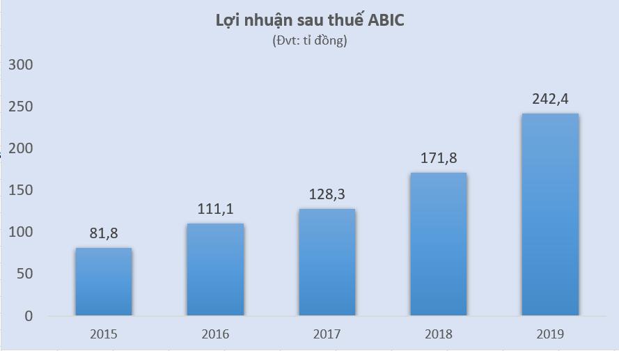 Các công ty con của Agribank đang hoạt động ra sao? - Ảnh 1.