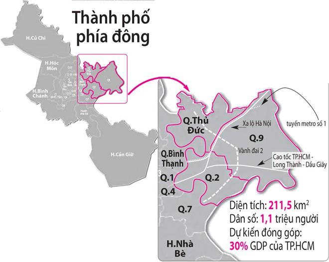 Khu Đông TP HCM 'phá kén' nhờ những cú hích hạ tầng - Ảnh 1.