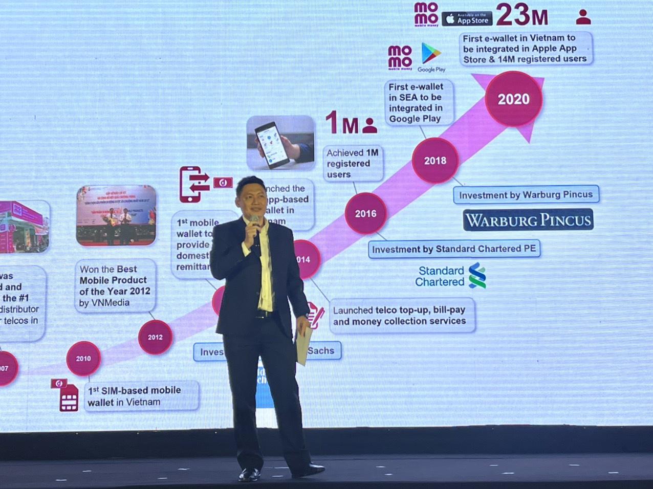 Momo gọi vốn Series D, thành lập quỹ hỗ trợ startup - Ảnh 1.