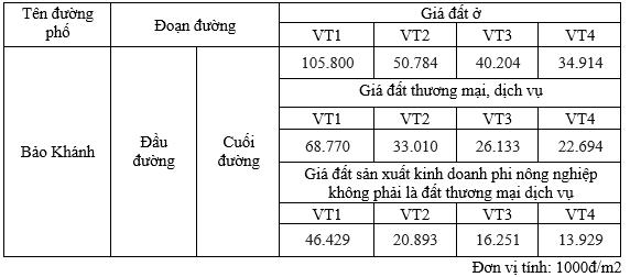 Giá đất phố Bảo Khánh, Hoàn Kiếm, Hà Nội - Ảnh 2.