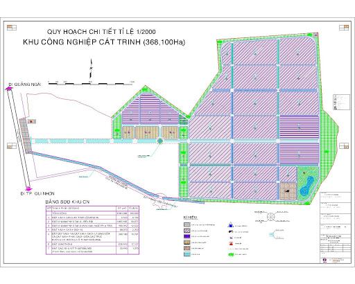 Phê duyệt điều chỉnh cục bộ quy hoạch 1/2000 KCN Cát Trinh của Bamboo Capital - Ảnh 1.
