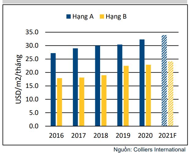 Hà Nội: Nguồn cung văn phòng 2021 đón chờ 6 dự án nổi bật, tổng diện tích hơn 100.000 m2 - Ảnh 3.