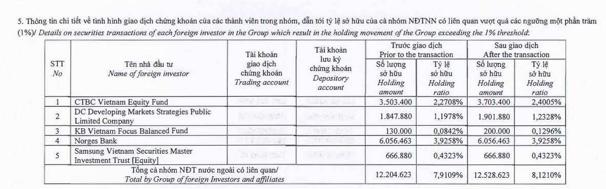 Tập đoàn Hà Đô chốt ngày mua 2,1 triệu trái phiếu, thị giá liên tục leo dốc - Ảnh 1.