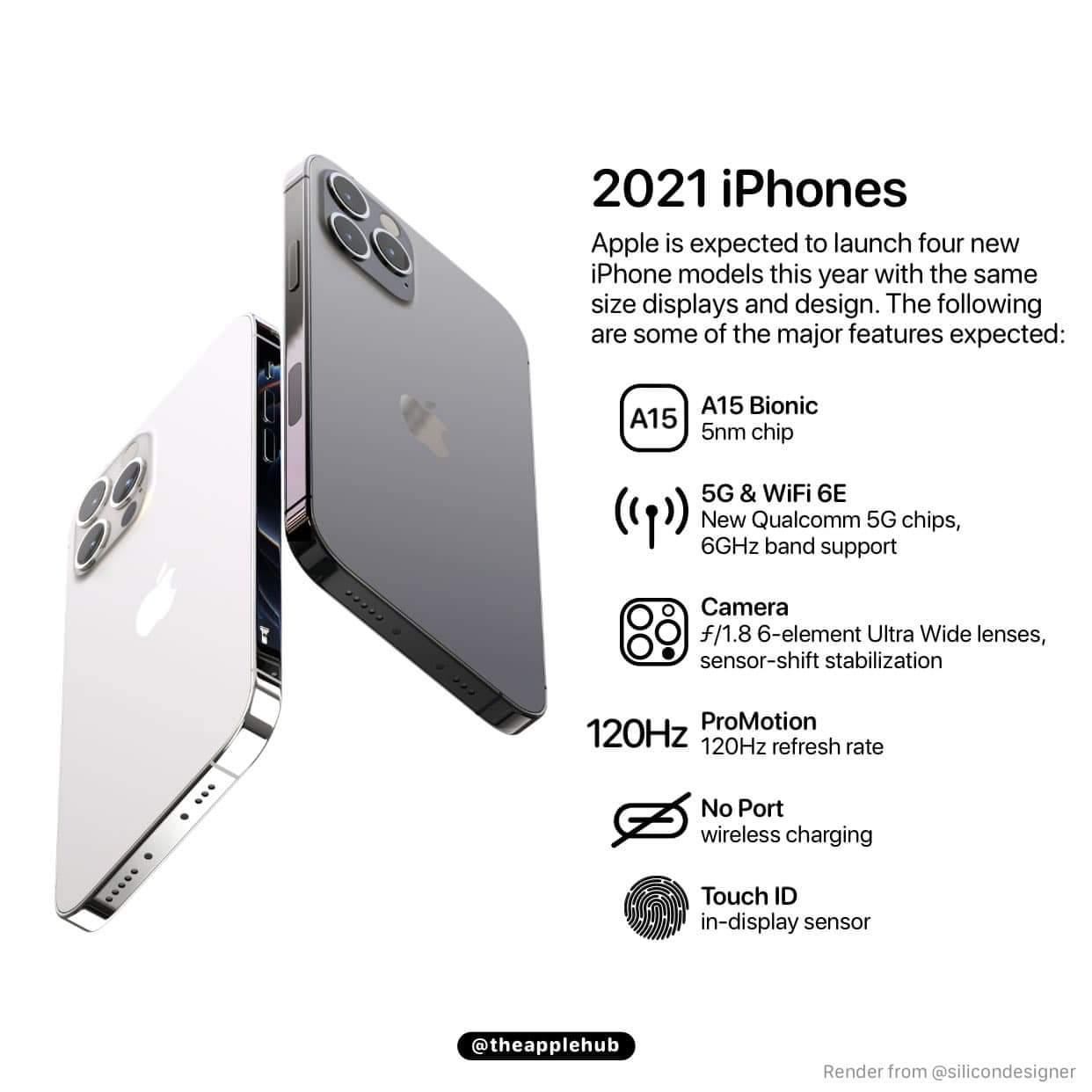 iPhone 2021 sẽ bỏ luôn cổng sạc? - Ảnh 1.