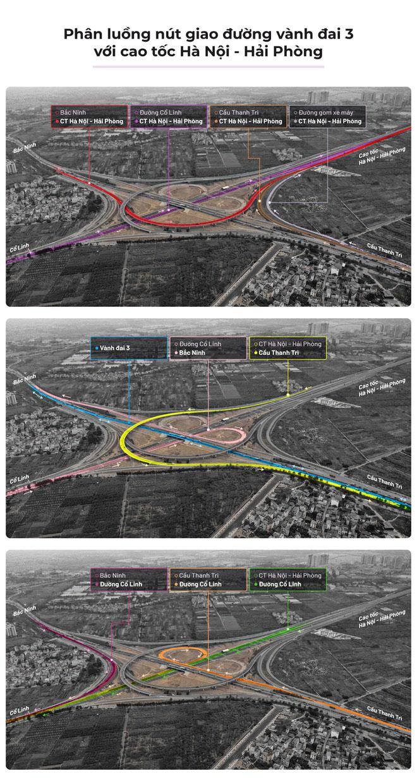Cận cảnh nút giao đường Vành đai 3 với cao tốc Hà Nội - Hải Phòng trị giá 400 tỷ đồng vừa khánh thành - Ảnh 16.