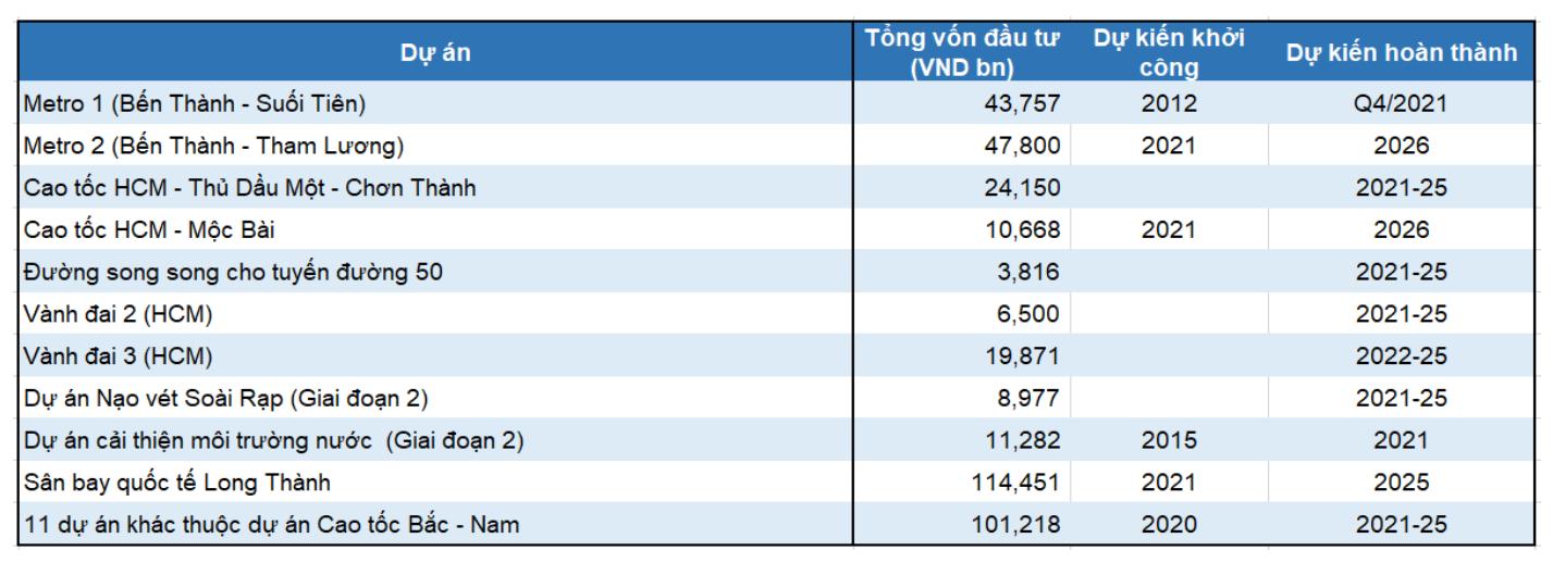Bất động sản vùng ven thu hút người mua nhà trong năm Tân Sửu - Ảnh 4.