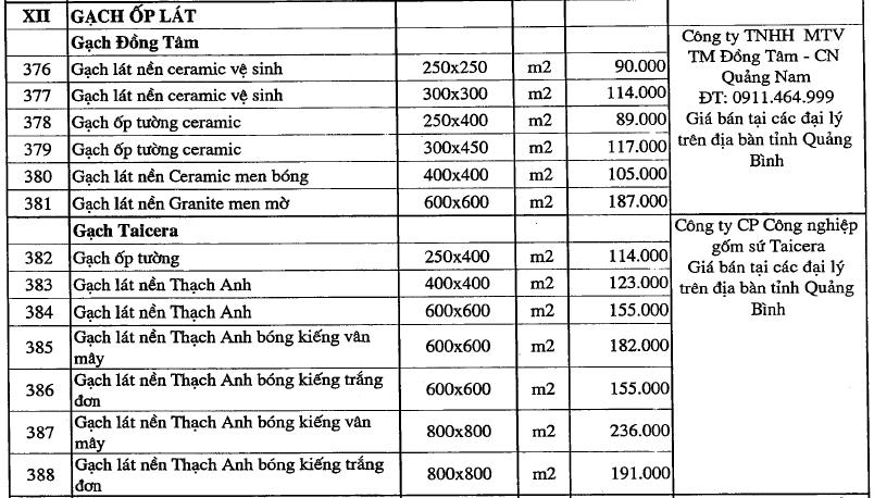 Giá gạch xây dựng tại Quảng Bình mới nhất - Ảnh 5.