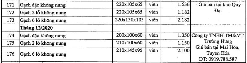 Giá gạch xây dựng tại Quảng Bình mới nhất - Ảnh 3.