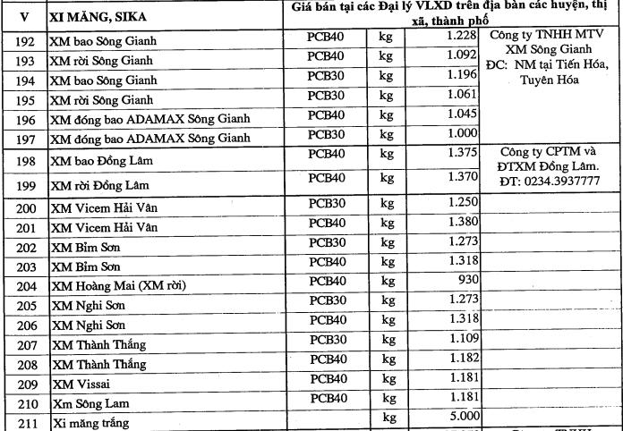 Giá xi măng tại Quảng Bình mới nhất - Ảnh 1.