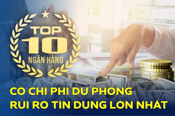 1 TOP 10 NGAN HANG CO CHI PHI DU PHONG.png