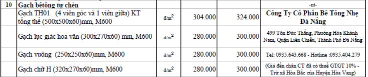 Giá gạch xây dựng tại Đà Nẵng mới nhất - Ảnh 21.