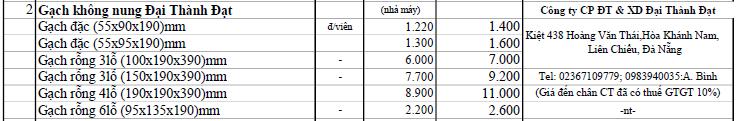 Giá gạch xây dựng tại Đà Nẵng mới nhất - Ảnh 2.