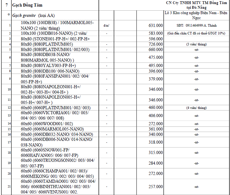Giá gạch xây dựng tại Đà Nẵng mới nhất - Ảnh 25.