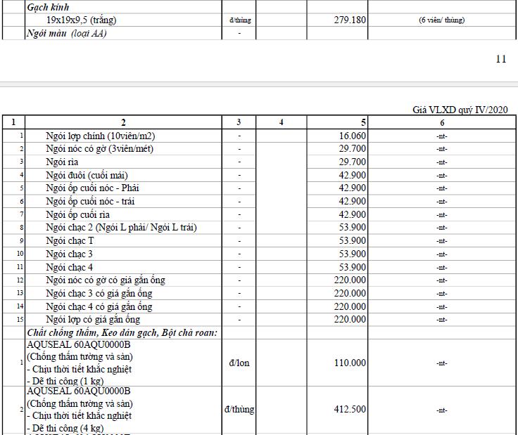 Giá gạch xây dựng tại Đà Nẵng mới nhất - Ảnh 28.