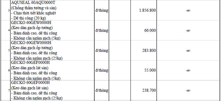Giá gạch xây dựng tại Đà Nẵng mới nhất - Ảnh 29.