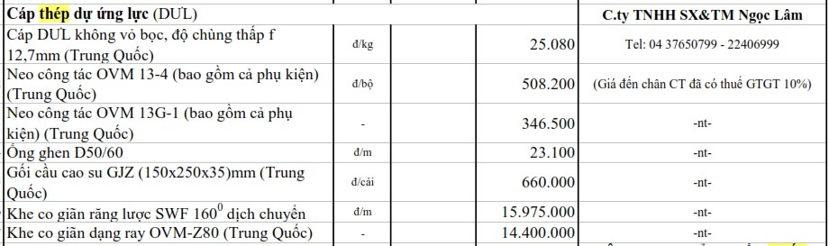 Giá thép xây dựng tại Đà Nẵng mới nhất từ Sở Xây dựng - Ảnh 9.