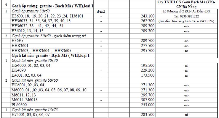 Giá gạch xây dựng tại Đà Nẵng mới nhất - Ảnh 24.
