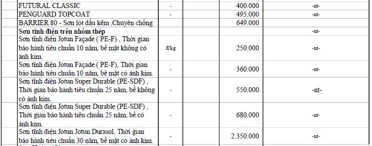Giá sơn tường tại Đà Nẵng mới nhất  - Ảnh 10.
