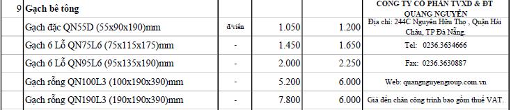 Giá gạch xây dựng tại Đà Nẵng mới nhất - Ảnh 6.