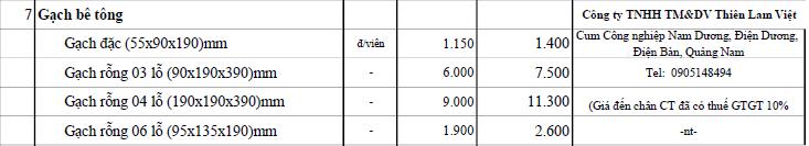 Giá gạch xây dựng tại Đà Nẵng mới nhất - Ảnh 5.