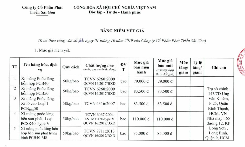 Giá xi măng tại TP HCM mới nhất: Dao động từ  890.000 đồng/tấn đến 2.200.000 đồng/tấn - Ảnh 4.